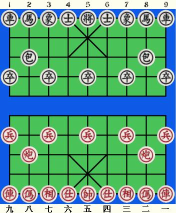 El tablero de ajedrez chino es atravesado por un río y las piezas no se sitúan en las casillas, sino en las intersecciones de cada línea